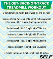 Mph Chart Treadmill 10 Hiit Treadmill Workouts That Are Boredom Busting Self