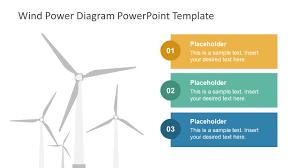 ecovolt wind turbine diagram wiring diagram val diagram of wind turbine wiring diagram show ecovolt wind turbine diagram