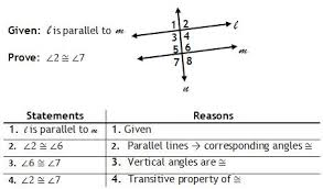 "lifeless school geometry questions that require proof dy dan the proof doesn t arise from ""a question that requires proof"" but from a statement that has been assigned"