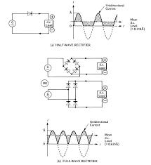 kbpc3510 wiring diagram full wave bridge rectifier free inside chinese scooter regulator/rectifier at Rectifier Wiring Diagram