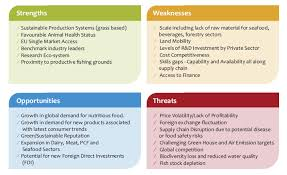 Swot Analysis Example Stunning Agrifood Companies Are You Missing Out On RD Tax Credits