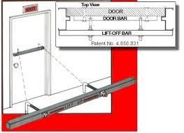 36 inch Outswing Door Security Door Bars ESI SB 01 0036 Doorwarecom