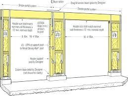 1 car garage dimensions average