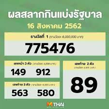 ทำกันได้ลง   ตรวจหวย MThai.com งวด 16 สิงหาคม 2562 - ตรวจหวย