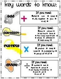 Math Word Problem Key Words Chart 17 Math Word Problems Keywords Worksheet Fresh Word