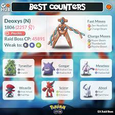 Deoxys Counters Guide Ex Raid Normal Form Pokemon Go
