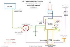 2005 arctic cat 500 atv engine diagram wiring diagram for car engine arctic cat atv parts diagram besides 2005 arctic cat 400 wiring diagram as well vin number
