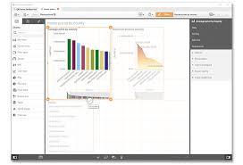 Qlik Sense Extensible Bi And Data Visualisation Techrepublic