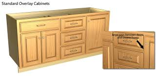 cabinet doors and drawer frontsFull Overlay Tutorial