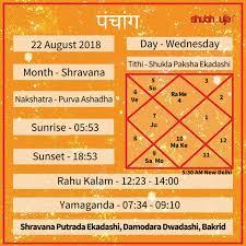 Rahu Kaal Chart Shubhpuja Com