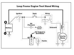 engine test stand wiring diagram engine auto wiring diagram ideas engine test stand for moto guzzi loop frame motorcycles loop on engine test stand wiring diagram