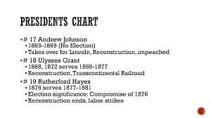 Lincoln Presidency Chart Presidents Chart 17 Andrew Johnson 18 Ulysses Grant