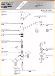 Moen Kitchen Faucet Assembly Design620715 Moen Kitchen Faucet Repair Diagram Moen 7300