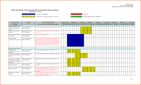 Excel Project Management Spreadsheet Invoice Template Dashboard