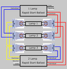seriesl ballast lampholder wiring 3 lamps electrical 101 3 lamp rapid start two ballasts lampholder wiring diagram 1