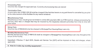 Things To Be Aware Before Signing Letter Offer Malaysia Mortgage Crew