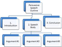 persuasive speech outline judith kerr primary school persuasive speech outline