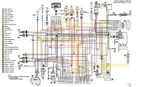 arctic cat x wiring diagram arctic cat x 1998 arctic cat 400 4x4 wiring diagram 2005 arctic cat 400 wiring diagram wiring diagram