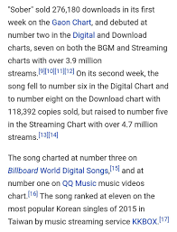 Digital Chart Of The World Download
