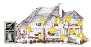 our home wiring guidelines integrated tech solutions wiring methodologies