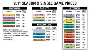 Browns Seating Chart Ticket Seating Chart For Cleveland Browns Stadium And Pricing