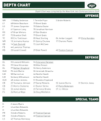 Nfl Depth Charts New York Jets News Official 2018 Week 1 Depth Chart Released