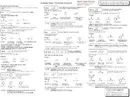 Functional Groups Summary Sheet Master Organic Chemistry
