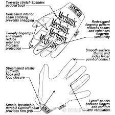 Mechanix M Pact Size Chart Mechanix Glove Sizing Chart Images Gloves And Descriptions