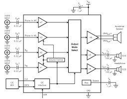 subwoofer amplifier circuit diagram motorcycle schematic subwoofer amplifier circuit diagram amplifier circuit diagram pdf subwoofer amplifier circuit diagram