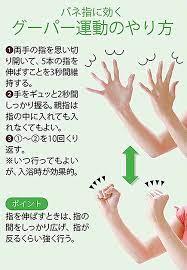 ばね 指 テーピング 中指