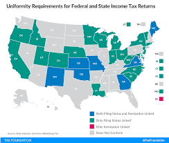 State Tax Conformity A Year After Federal Tax Reform