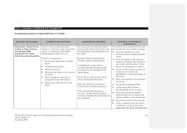 Leadership Training Modules Pdf Emergency Management