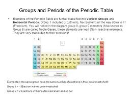 Chemistry Revision Material - ppt video online download