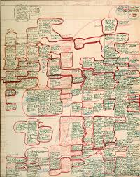 notes and diagrams show how famous authors including j k rowling innovator the late writer norman mailer s character timeline for harlot s ghost a