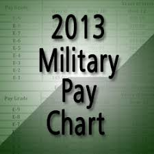Army Base Pay Chart 2013 2013 Military Pay Raise
