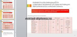 Презентация к диплому Совершенствование системы мотивации  ТОЛЬКО У НАС