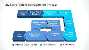 Powerpoint Project Management Templates Project Management Powerpoint Template Luckyclean Co