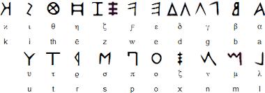 Ancient Roman Alphabet Chart Roman Alphabet Abagond