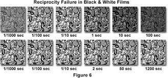 I Still Shoot Film What Is Reciprocity Failure And How To