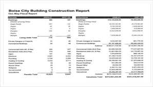 Sample Valuation Report Extraordinary 48 Sample Construction Reports Sample Templates