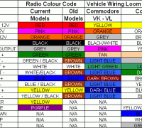 wiring diagram jvc car stereo wire diagram wiring example free jvc kd-sr61 wiring diagram at Wiring Diagram Jvc Car Stereo