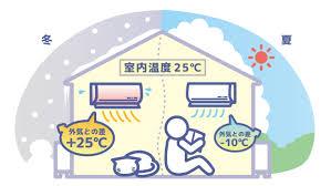 「エアコン電気代」の画像検索結果
