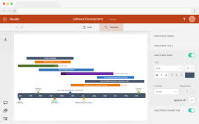 Free Timeline Software For Windows Free Timeline Makers That Save You Hours Of Work