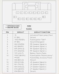 1998 ford explorer stereo wiring diagram davehaynes me ford expedition radio wire diagram