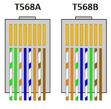 cat6 b wiring diagram cat6 wiring diagram for homes \u2022 free wiring cat 6 wiring diagram for wall plates at Cat6 Ethernet Cable Wiring Diagram