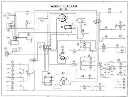 ski doo wiring diagram wiring diagram schematics baudetails info stock car wiring diagram nilza net