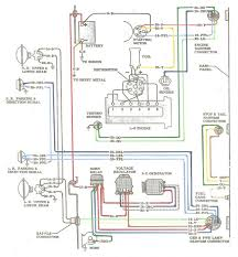 1964 colored wiring diagram the 1947 present chevrolet & gmc 1985 chevy truck wiring harness at Chevy Truck Wiring Harness
