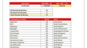 Dish Tv Packages Comparison Chart Dish Tv Tata Sky Airtel Digital Tv Dth Offers Packs