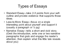 who are you and what do you believe in writing the successful types of essays standard essay take 2 3 points from your self