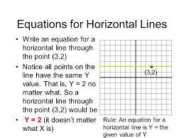 equations for horizontal lines